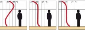 curva radiatori img